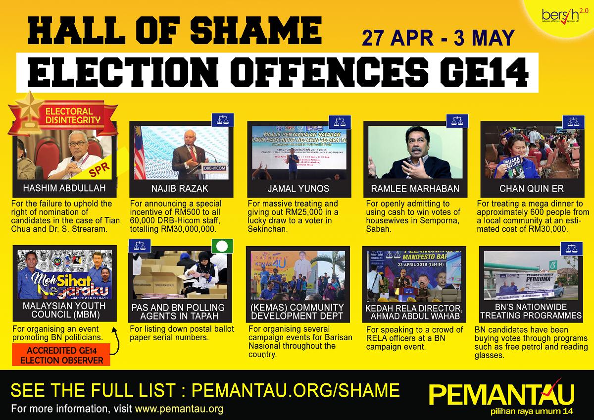 Hall of Shame Week 3 v5 kecik