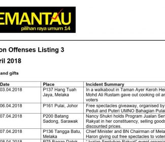 Full Listing of Offenses